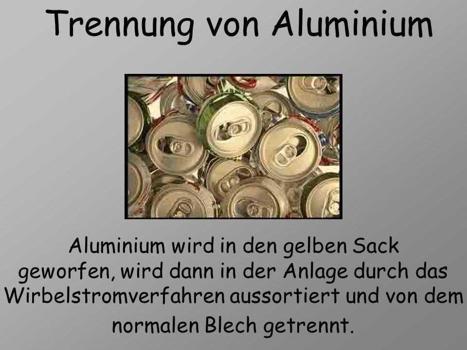 Trennung von Aluminium Aluminium wird in den gelben Sack geworfen, wird dann in der Anlage durch das Wirbelstromverfahren aussortiert und von dem norm