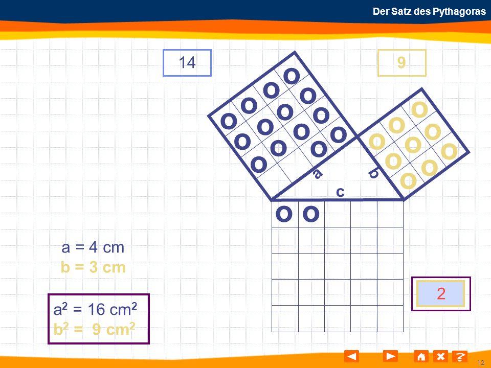 12 Der Satz des Pythagoras o o o o o o o o o o o o o o o o o o o o o o o o o a b c a = 4 cm b = 3 cm a 2 = 16 cm 2 b 2 = 9 cm 2 149 2