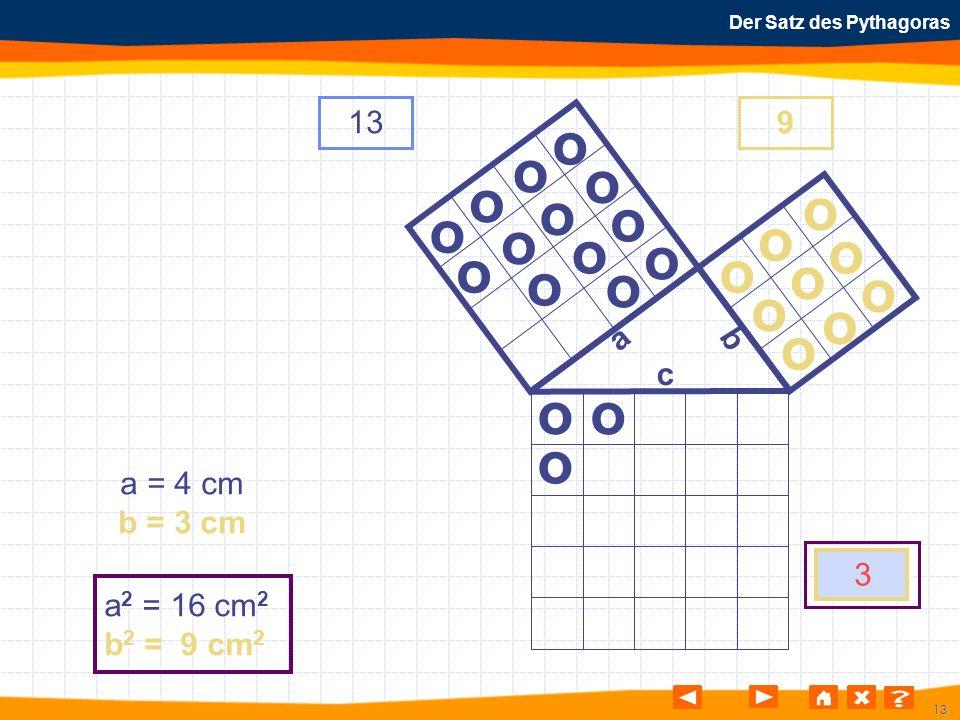 13 Der Satz des Pythagoras o o o o o o o o o o o o o o o o o o o o o o o o o a b c a = 4 cm b = 3 cm a 2 = 16 cm 2 b 2 = 9 cm 2 139 3