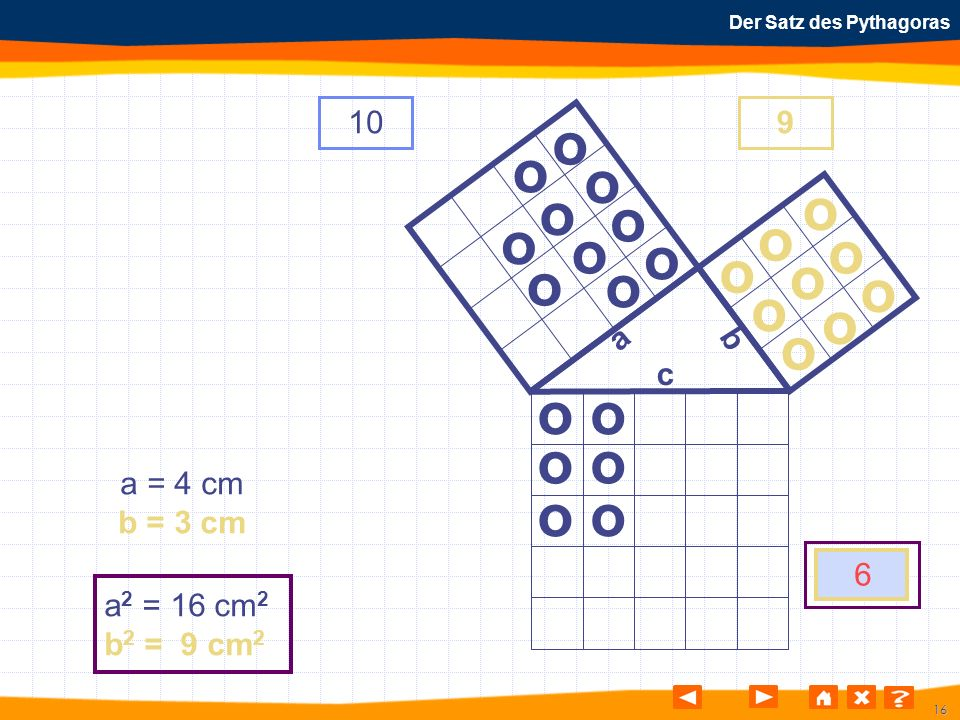 16 Der Satz des Pythagoras o o o o o o o o o o o o o o o o o o o o o o o o o a b c a = 4 cm b = 3 cm a 2 = 16 cm 2 b 2 = 9 cm 2 109 6