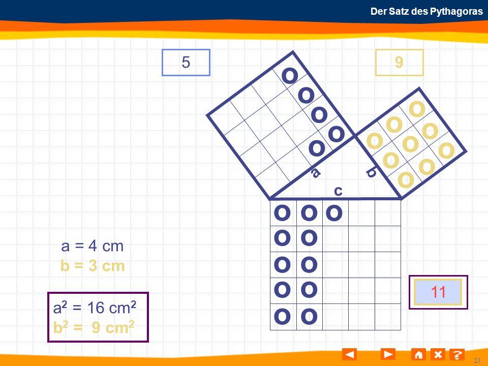 21 Der Satz des Pythagoras o o o o o o o o o o o o o o o o o o o o o o o o a b c a = 4 cm b = 3 cm a 2 = 16 cm 2 b 2 = 9 cm 2 59 11 o