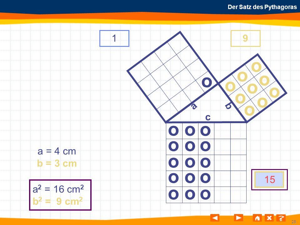 25 Der Satz des Pythagoras o o o o o o o o o o o o o o o o o o o o o o o o a b c a = 4 cm b = 3 cm a 2 = 16 cm 2 b 2 = 9 cm 2 19 15 o