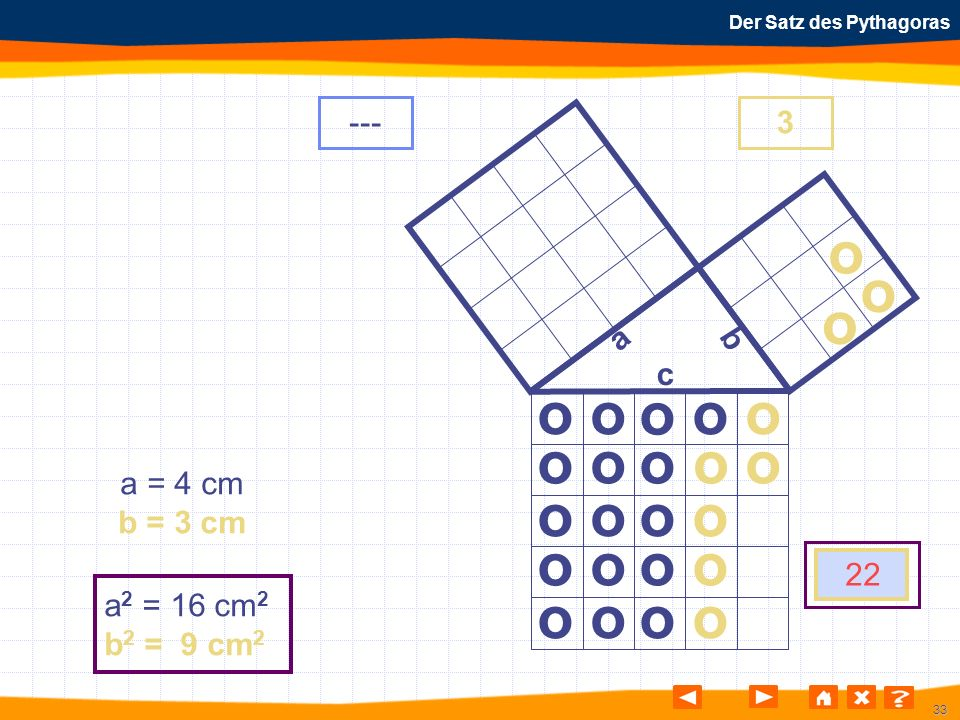 33 Der Satz des Pythagoras o o o o o o o o o o o o o o o o o o o o o o o o a b c a = 4 cm b = 3 cm a 2 = 16 cm 2 b 2 = 9 cm 2 ---3 22 o
