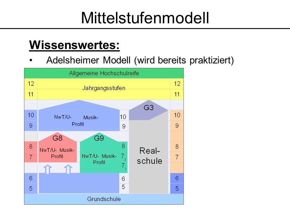 Adelsheimer Modell (wird bereits praktiziert) Mittelstufenmodell Wissenswertes: