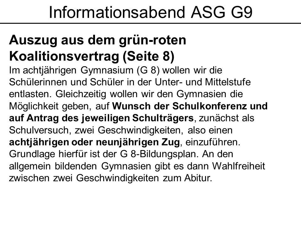 Informationsabend ASG G9 Wie bewerten Sie folgende Aspekte im Bezug auf G8? Hausaufgabenumfang