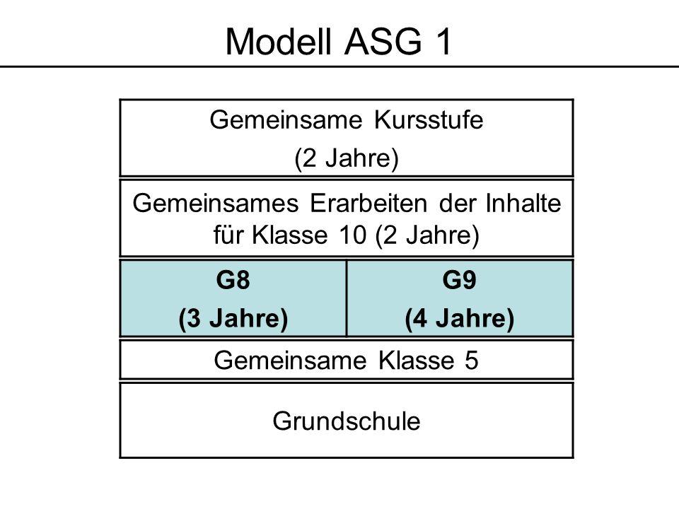 Grundschule Gemeinsame Klasse 5 Gemeinsames Erarbeiten der Inhalte für Klasse 10 (2 Jahre) Gemeinsame Kursstufe (2 Jahre) G8 (3 Jahre) G9 (4 Jahre) Modell ASG 1