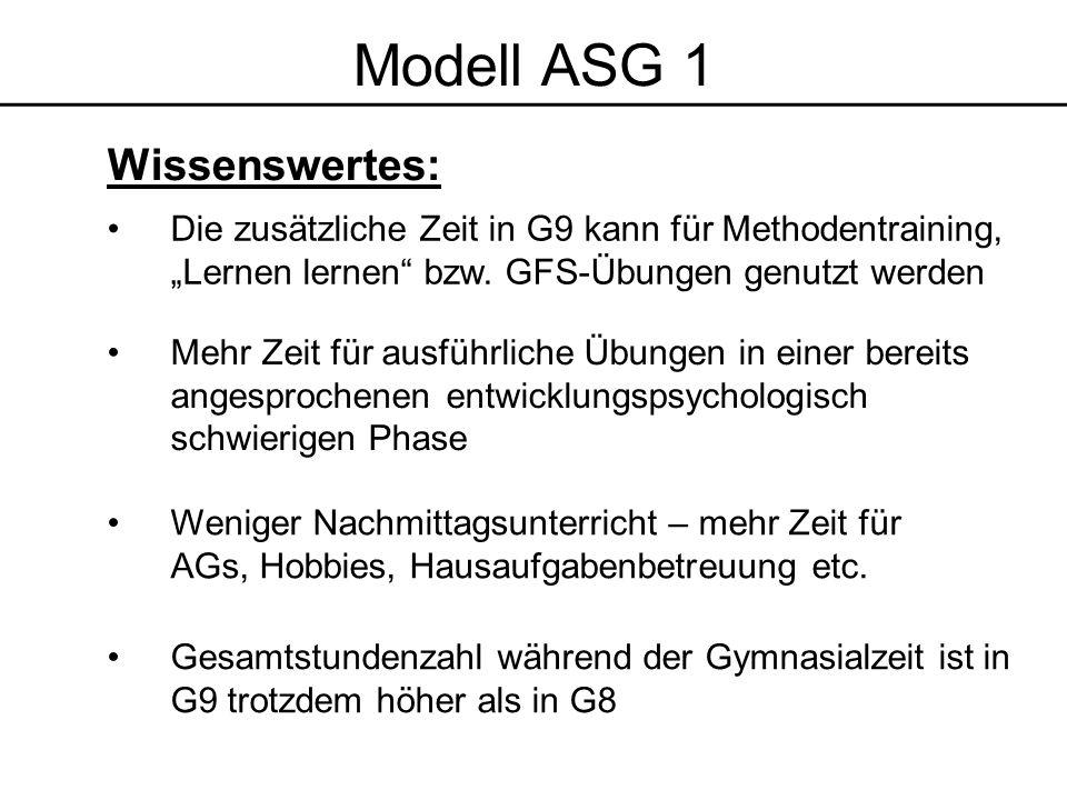 Die zusätzliche Zeit in G9 kann für Methodentraining, Lernen lernen bzw.