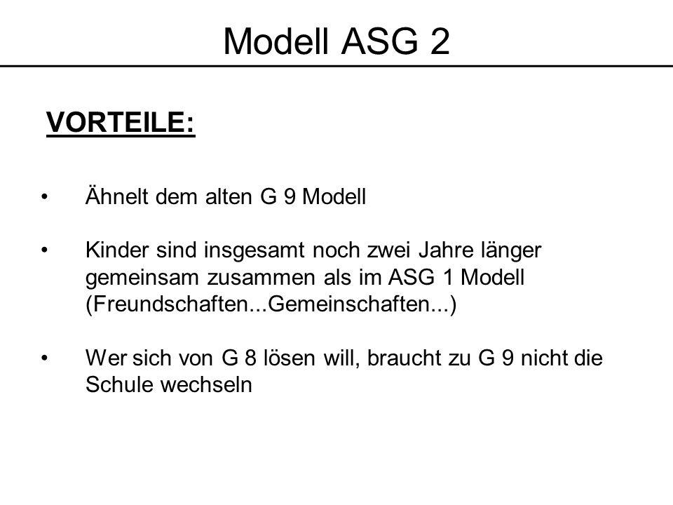 Ähnelt dem alten G 9 Modell Kinder sind insgesamt noch zwei Jahre länger gemeinsam zusammen als im ASG 1 Modell (Freundschaften...Gemeinschaften...) Wer sich von G 8 lösen will, braucht zu G 9 nicht die Schule wechseln Modell ASG 2 VORTEILE:
