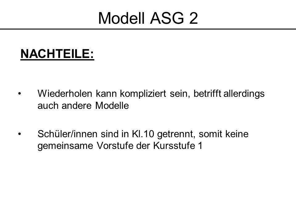 Wiederholen kann kompliziert sein, betrifft allerdings auch andere Modelle Schüler/innen sind in Kl.10 getrennt, somit keine gemeinsame Vorstufe der Kursstufe 1 Modell ASG 2 NACHTEILE: