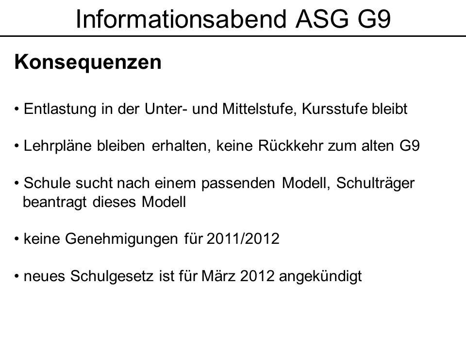 Informationsabend ASG G9 Information aller Gruppen (Schulträger, Eltern, Lehrer) Sichtung mehrerer Modelle, keine frühe Festlegung auf ein Modell Bildung von Arbeitsgruppen für ein passgenaues ASG- Modell Politische Einschätzung: Regierungsmodell