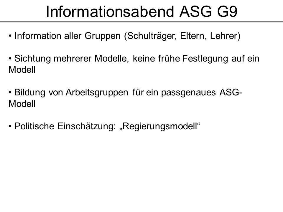 Informationsabend ASG G9 Ein Beispiel für ein bereits bis ins Detail elaboriertes Modell: G8+ am APG Mosbach Mit freundlicher Genehmigung der dortigen Arbeitsgruppe.