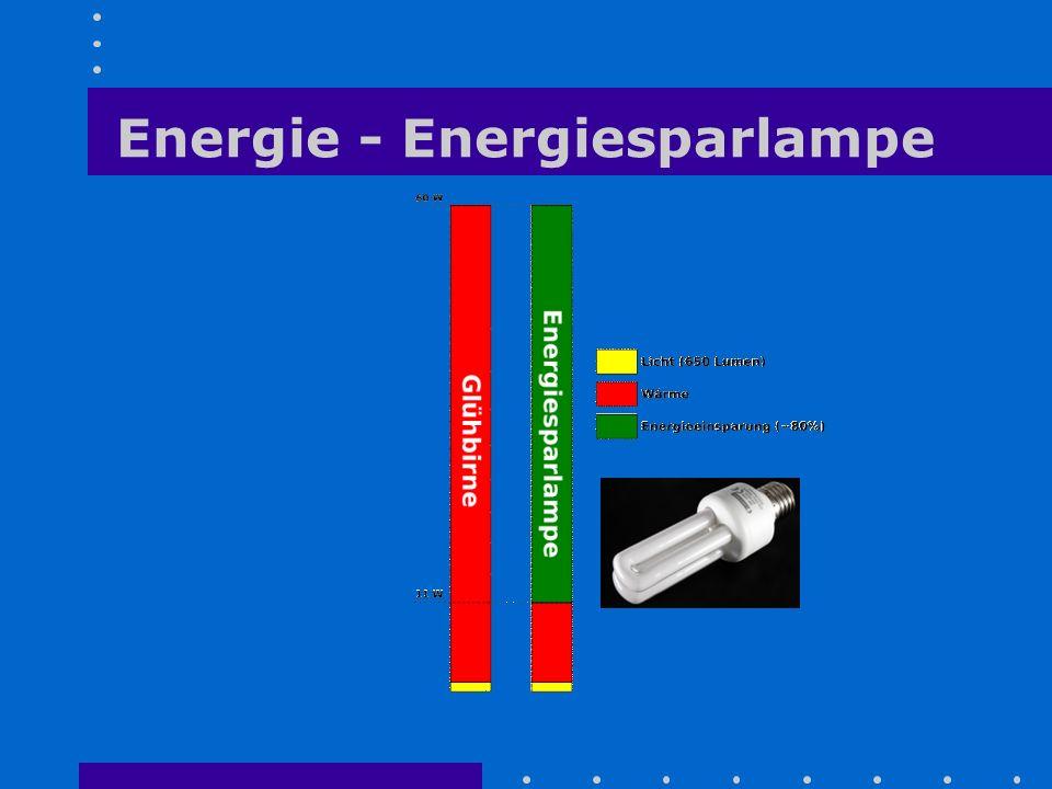 Energie - Energiesparlampe