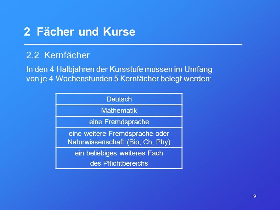 9 2 Fächer und Kurse __________________________________ 2.2 Kernfächer Deutsch Mathematik eine Fremdsprache eine weitere Fremdsprache oder Naturwissen