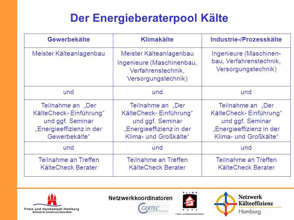 Netzwerkkoordinatoren Der Energieberaterpool Kälte GewerbekälteKlimakälteIndustrie-/Prozesskälte Meister Kälteanlagenbau Ingenieure (Maschinenbau, Ver