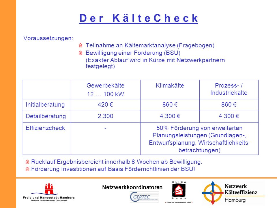 Netzwerkkoordinatoren Ablauf des KälteChecks (vorläufig) 1.Anwender nimmt Kontakt zur BSU oder einem im Netzwerk gelisteten Kälteenergieberater auf.