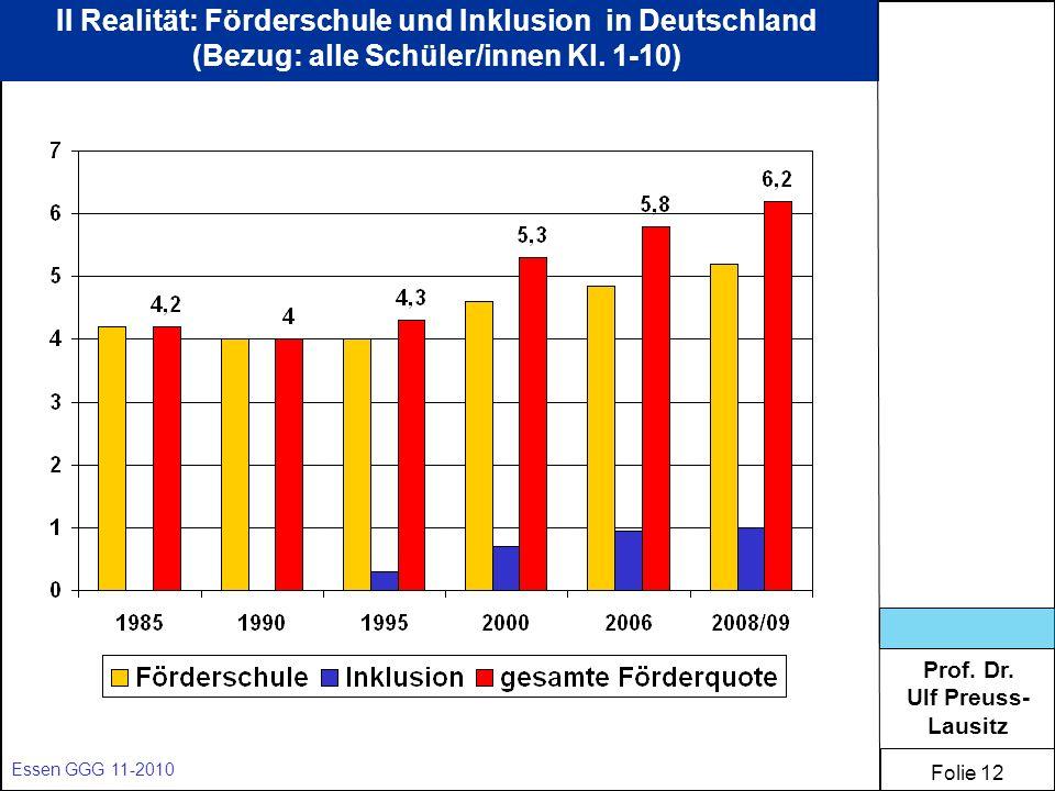 Prof. Dr. Ulf Preuss- Lausitz Folie 12 Essen GGG 11-2010 II Realität: Förderschule und Inklusion in Deutschland (Bezug: alle Schüler/innen Kl. 1-10)