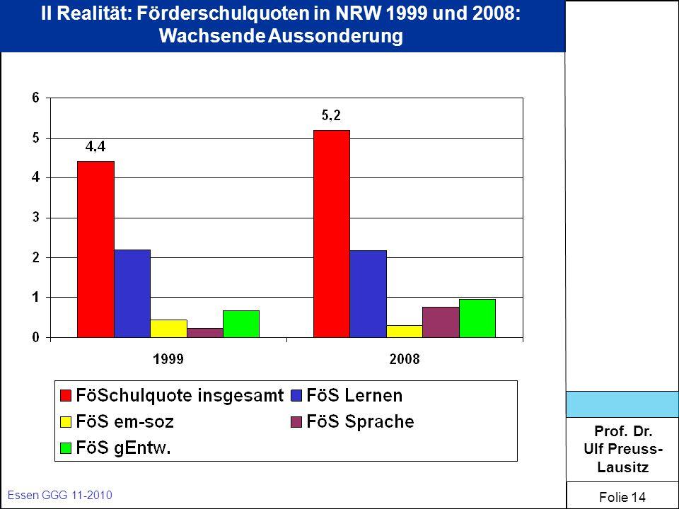 Prof. Dr. Ulf Preuss- Lausitz Folie 14 Essen GGG 11-2010 II Realität: Förderschulquoten in NRW 1999 und 2008: Wachsende Aussonderung