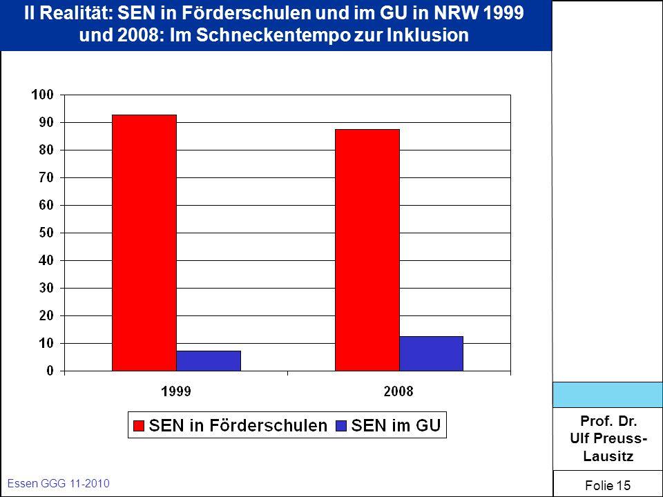 Prof. Dr. Ulf Preuss- Lausitz Folie 15 Essen GGG 11-2010 II Realität: SEN in Förderschulen und im GU in NRW 1999 und 2008: Im Schneckentempo zur Inklu