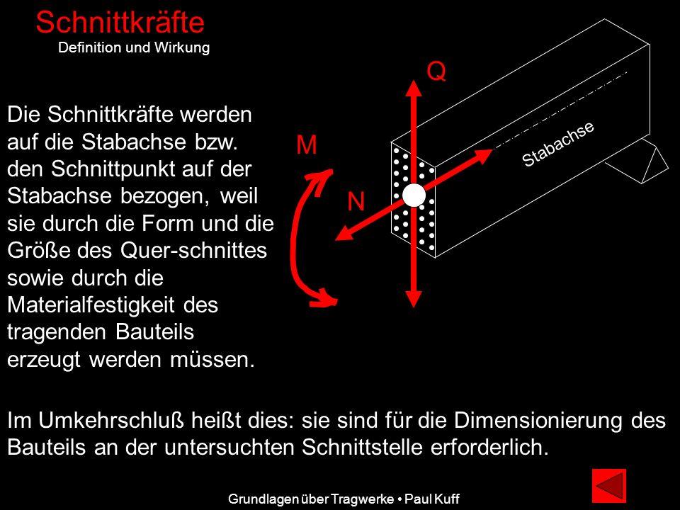 Grundlagen über Tragwerke Paul Kuff Schnittkräfte Definition und Wirkung N M Q Die Schnittkräfte werden auf die Stabachse bzw. den Schnittpunkt auf de