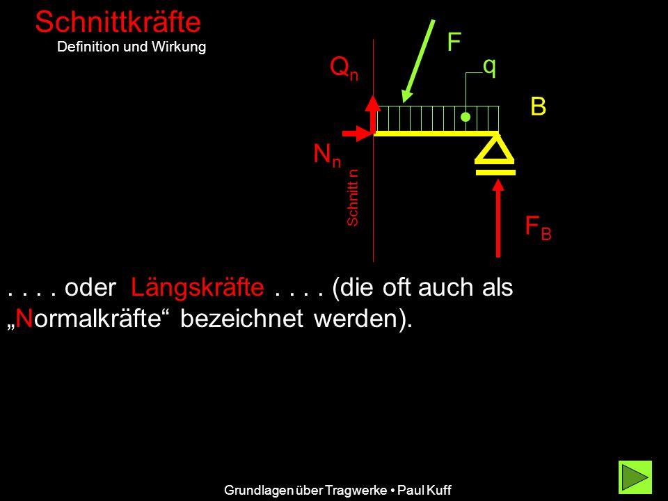 Grundlagen über Tragwerke Paul Kuff Schnittkräfte Definition und Wirkung B F FBFB q.... oder Längskräfte.... (die oft auch als Normalkräfte bezeichnet