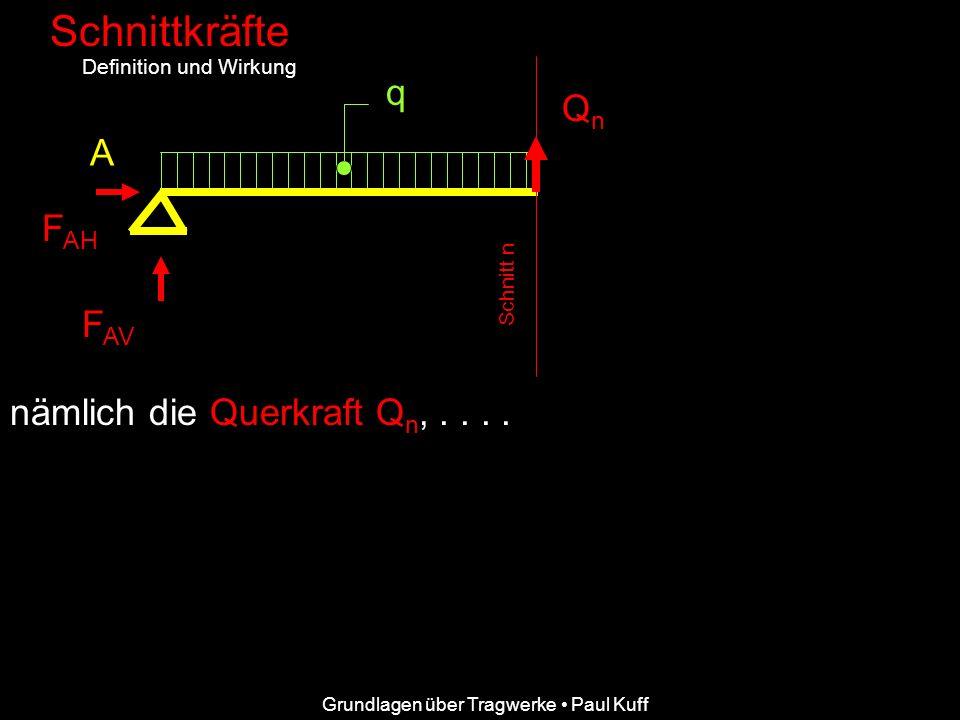 Grundlagen über Tragwerke Paul Kuff Schnittkräfte Definition und Wirkung A F AH F AV q nämlich die Querkraft Q n,.... Schnitt n QnQn