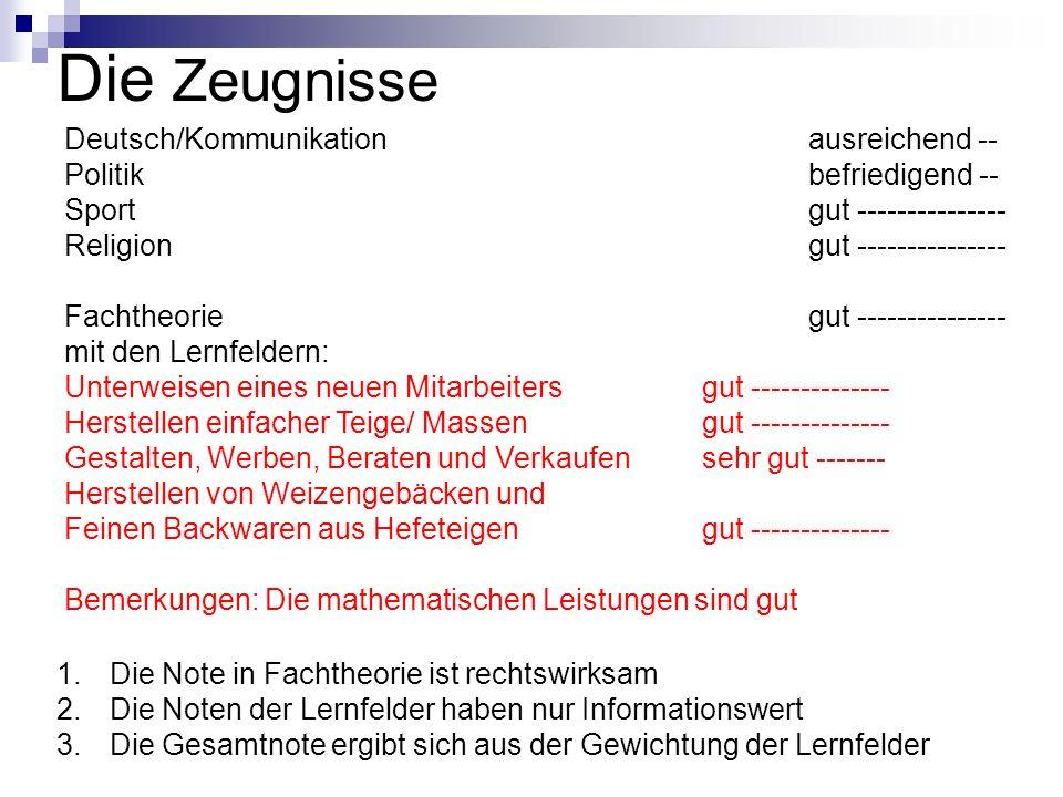 Die Zeugnisse Deutsch/Kommunikation ausreichend -- Politik befriedigend -- Sport gut --------------- Religion gut --------------- Fachtheorie gut --------------- mit den Lernfeldern: Unterweisen eines neuen Mitarbeitersgut -------------- Herstellen einfacher Teige/ Massen gut -------------- Gestalten, Werben, Beraten und Verkaufen sehr gut ------- Herstellen von Weizengebäcken und Feinen Backwaren aus Hefeteigen gut -------------- Bemerkungen: Die mathematischen Leistungen sind gut 1.Die Note in Fachtheorie ist rechtswirksam 2.Die Noten der Lernfelder haben nur Informationswert 3.Die Gesamtnote ergibt sich aus der Gewichtung der Lernfelder