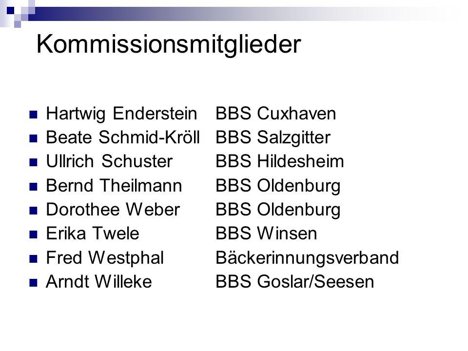 Kommissionsmitglieder Hartwig EndersteinBBS Cuxhaven Beate Schmid-KröllBBS Salzgitter Ullrich SchusterBBS Hildesheim Bernd TheilmannBBS Oldenburg Doro
