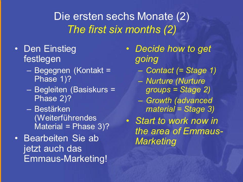 Die ersten sechs Monate (2) The first six months (2) Den Einstieg festlegen –Begegnen (Kontakt = Phase 1)? –Begleiten (Basiskurs = Phase 2)? –Bestärke
