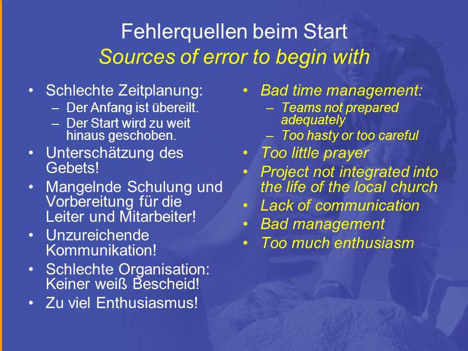 Fehlerquellen beim Start Sources of error to begin with Schlechte Zeitplanung: –Der Anfang ist übereilt. –Der Start wird zu weit hinaus geschoben. Unt