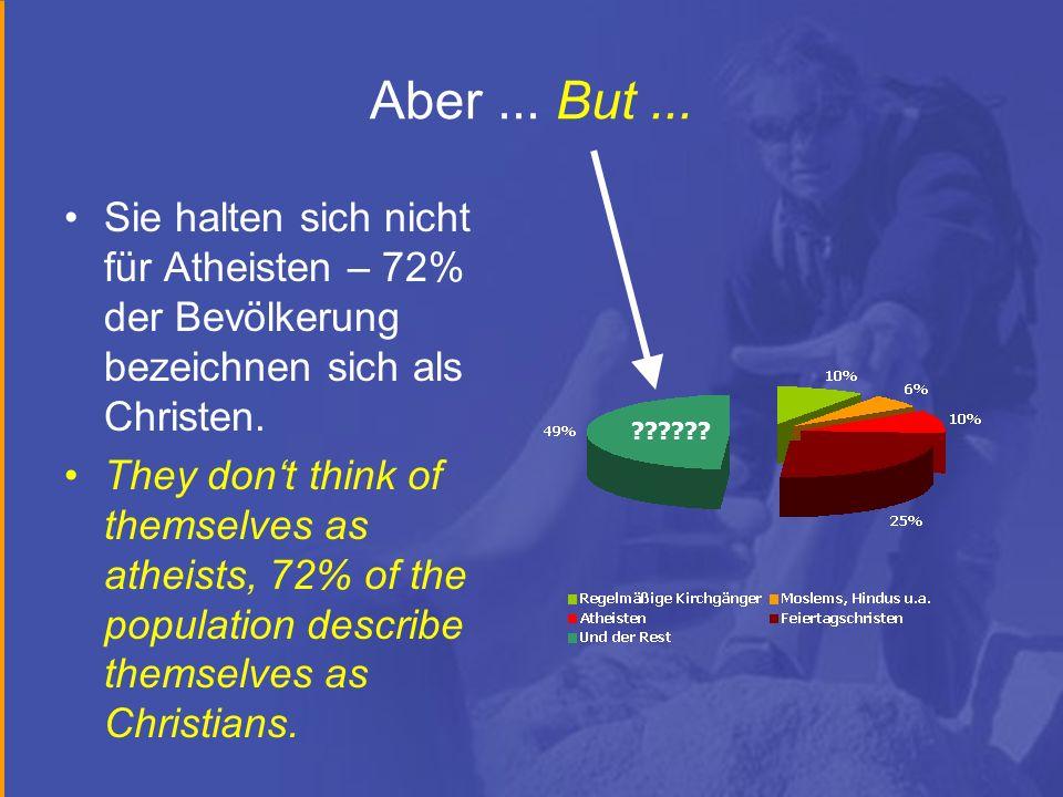 Aber... But... Sie halten sich nicht für Atheisten – 72% der Bevölkerung bezeichnen sich als Christen. They dont think of themselves as atheists, 72%