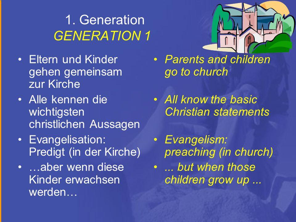1. Generation GENERATION 1 Eltern und Kinder gehen gemeinsam zur Kirche Alle kennen die wichtigsten christlichen Aussagen Evangelisation: Predigt (in