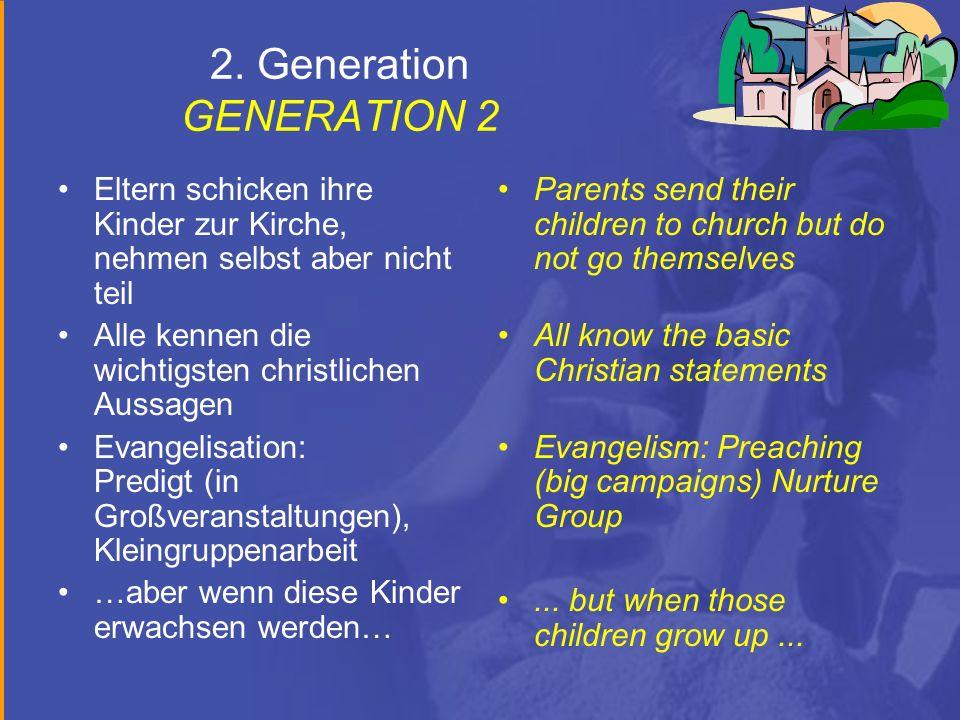 2. Generation GENERATION 2 Eltern schicken ihre Kinder zur Kirche, nehmen selbst aber nicht teil Alle kennen die wichtigsten christlichen Aussagen Eva