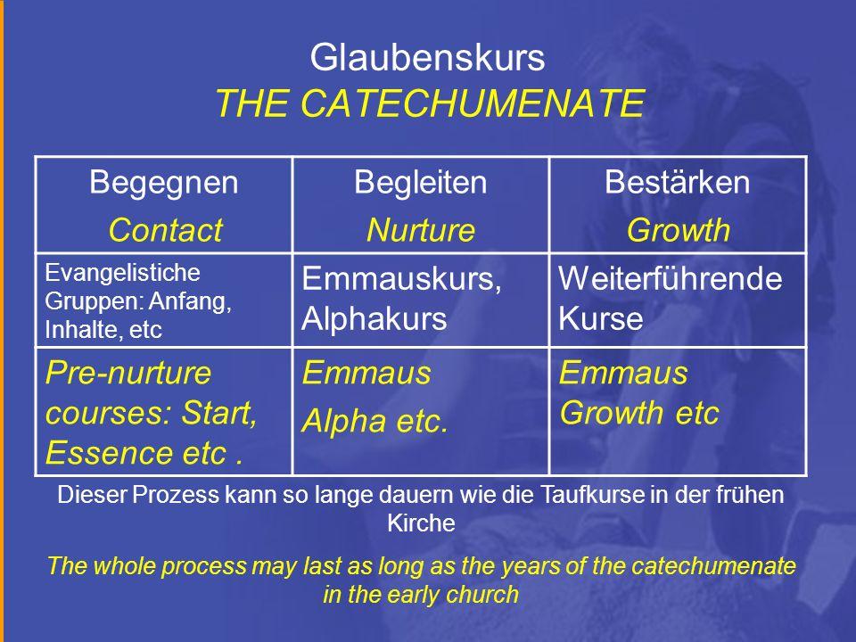 Glaubenskurs THE CATECHUMENATE Begegnen Contact Begleiten Nurture Bestärken Growth Evangelistiche Gruppen: Anfang, Inhalte, etc Emmauskurs, Alphakurs