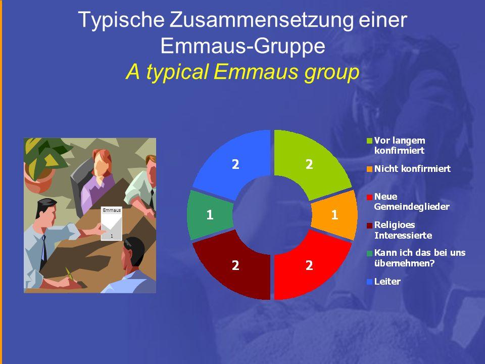 Typische Zusammensetzung einer Emmaus-Gruppe A typical Emmaus group Emmaus 1