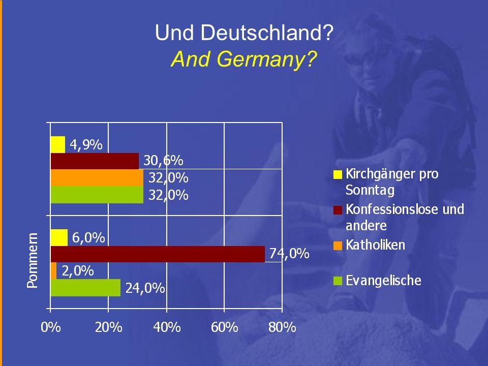 Und Deutschland? And Germany?
