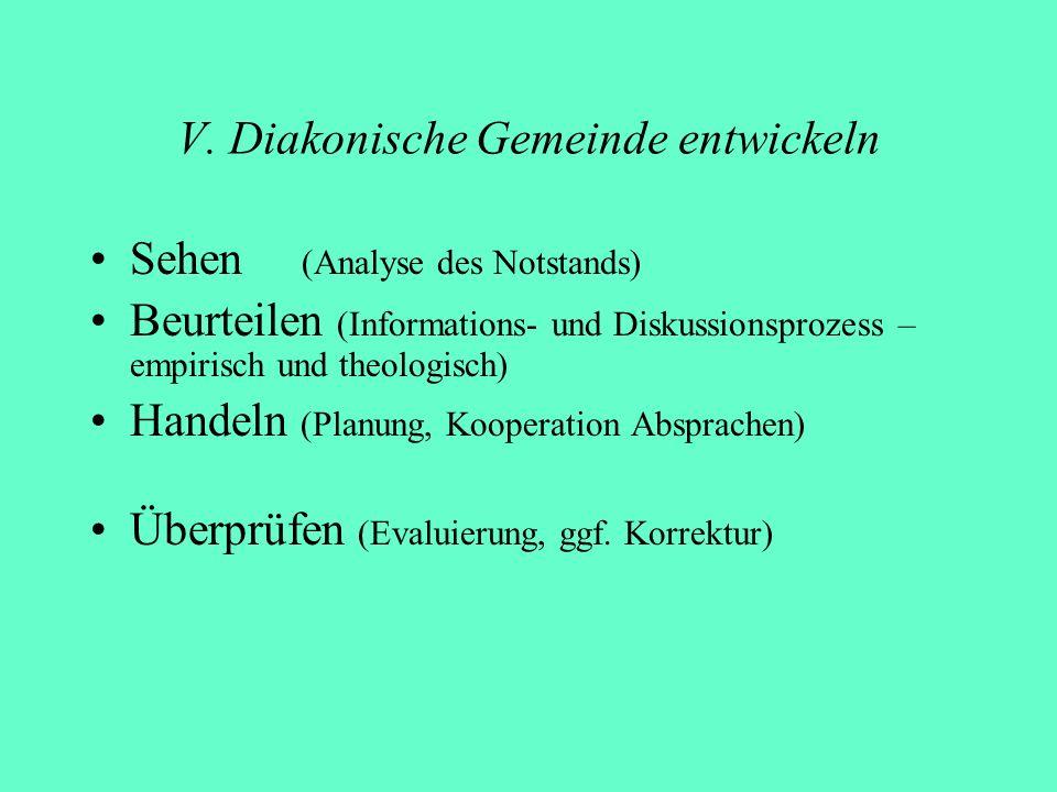 V. Diakonische Gemeinde entwickeln Sehen (Analyse des Notstands) Beurteilen (Informations- und Diskussionsprozess – empirisch und theologisch) Handeln