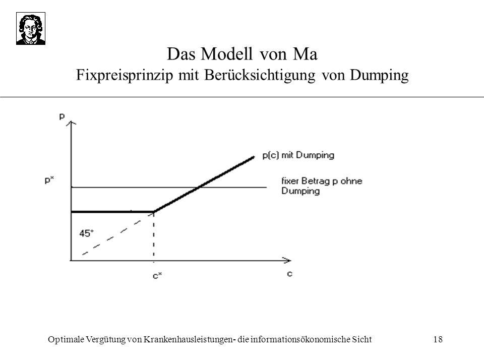 Optimale Vergütung von Krankenhausleistungen- die informationsökonomische Sicht18 Das Modell von Ma Fixpreisprinzip mit Berücksichtigung von Dumping