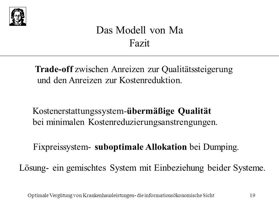Optimale Vergütung von Krankenhausleistungen- die informationsökonomische Sicht19 Das Modell von Ma Fazit Trade-off zwischen Anreizen zur Qualitätsste