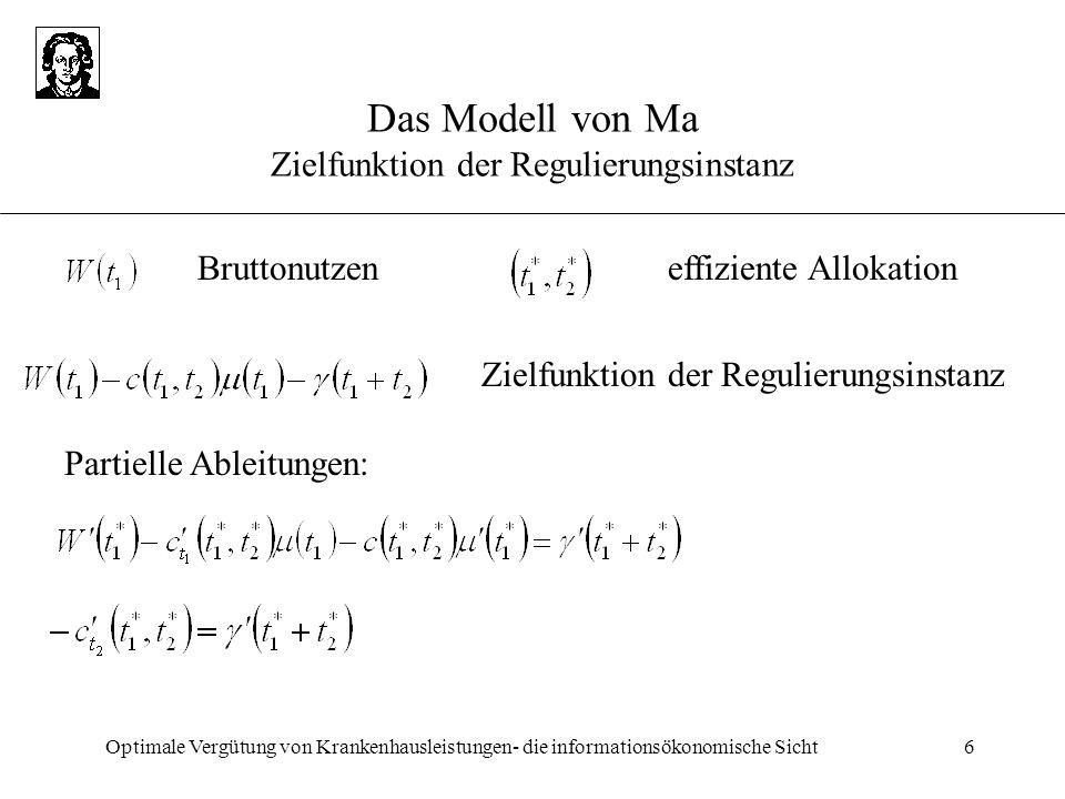 Optimale Vergütung von Krankenhausleistungen- die informationsökonomische Sicht6 Das Modell von Ma Zielfunktion der Regulierungsinstanz Bruttonutzen Z