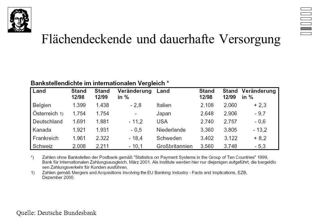 Flächendeckende und dauerhafte Versorgung Quelle: Deutsche Bundesbank