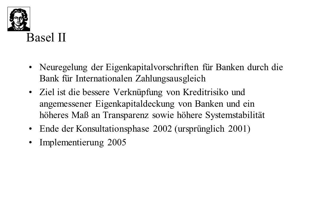 Basel II Neuregelung der Eigenkapitalvorschriften für Banken durch die Bank für Internationalen Zahlungsausgleich Ziel ist die bessere Verknüpfung von Kreditrisiko und angemessener Eigenkapitaldeckung von Banken und ein höheres Maß an Transparenz sowie höhere Systemstabilität Ende der Konsultationsphase 2002 (ursprünglich 2001) Implementierung 2005