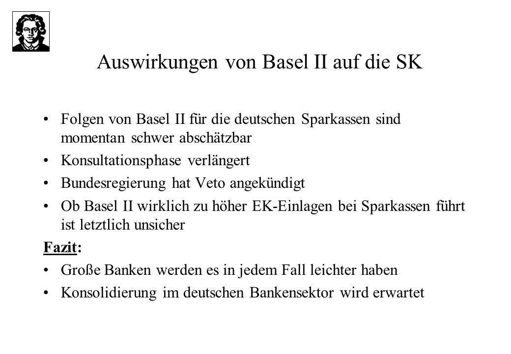 Auswirkungen von Basel II auf die SK Folgen von Basel II für die deutschen Sparkassen sind momentan schwer abschätzbar Konsultationsphase verlängert Bundesregierung hat Veto angekündigt Ob Basel II wirklich zu höher EK-Einlagen bei Sparkassen führt ist letztlich unsicher Fazit: Große Banken werden es in jedem Fall leichter haben Konsolidierung im deutschen Bankensektor wird erwartet