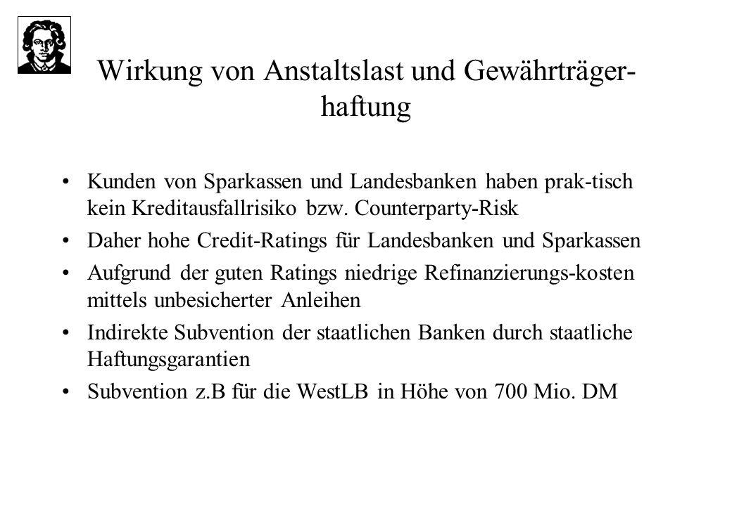 Wirkung von Anstaltslast und Gewährträger- haftung Kunden von Sparkassen und Landesbanken haben prak-tisch kein Kreditausfallrisiko bzw.