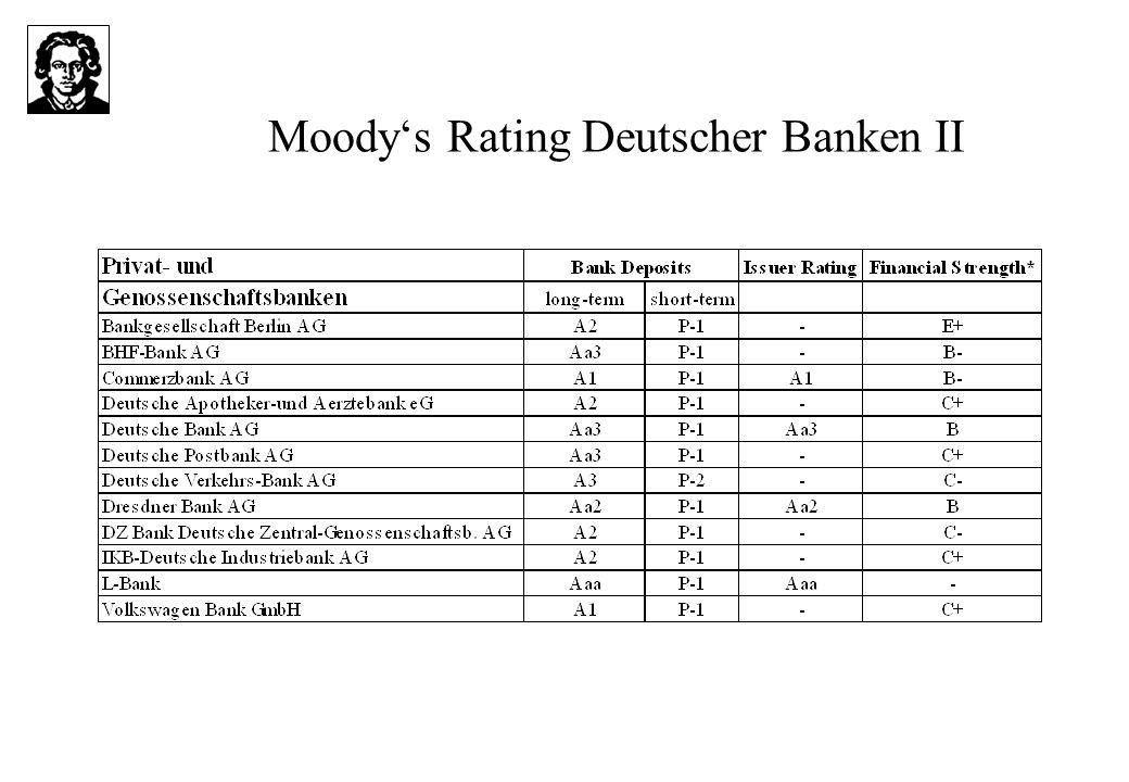 Moodys Rating Deutscher Banken II