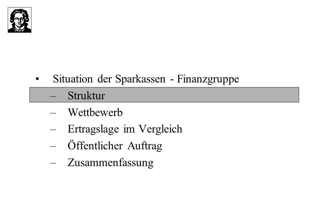 Situation der Sparkassen - Finanzgruppe –Struktur –Wettbewerb –Ertragslage im Vergleich –Öffentlicher Auftrag –Zusammenfassung