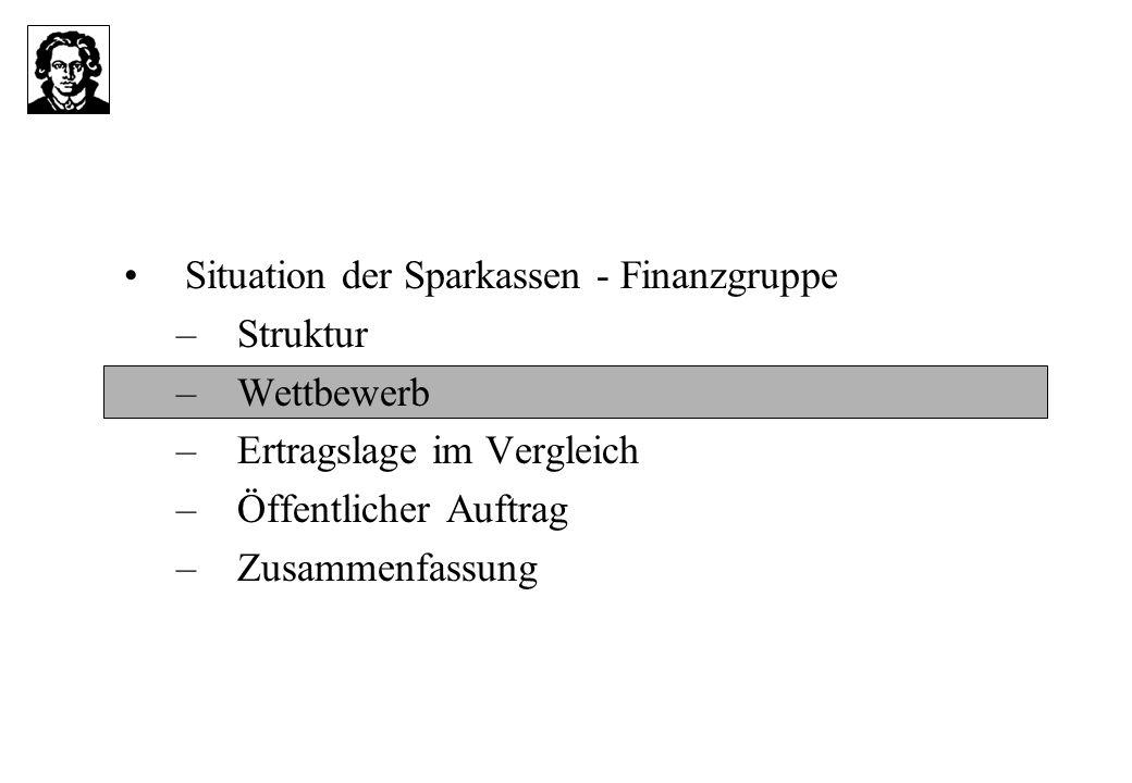 Situation der Sparkassen - Finanzgruppe Aktuelle Umweltänderungen Stadtsparkasse Köln Bewertung Empfehlung