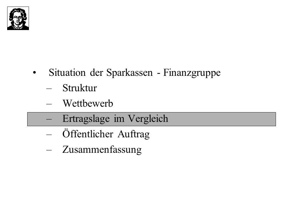 Ertragslage deutscher Kreditinstitute, 2000 Quelle: Deutsche Bundesbank