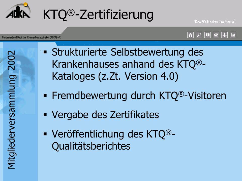 Mitgliederversammlung 2002 KTQ ® -Katalog 70 Kriterien (übergeordnete Fragen) aus 6 Kategorien Apotheke wird in 5 Kriterien explizit benannt 18 Kriterien betreffen alle Bereiche