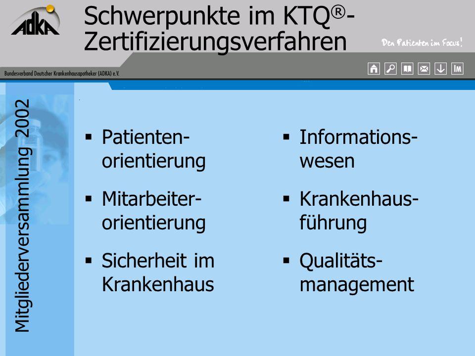 Mitgliederversammlung 2002 Schwerpunkte im KTQ ® - Zertifizierungsverfahren Patienten- orientierung Mitarbeiter- orientierung Sicherheit im Krankenhau