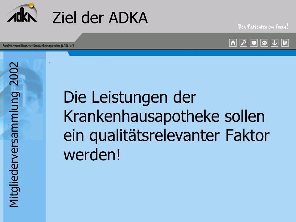 Mitgliederversammlung 2002 Ziel der ADKA Die Leistungen der Krankenhausapotheke sollen ein qualitätsrelevanter Faktor werden!